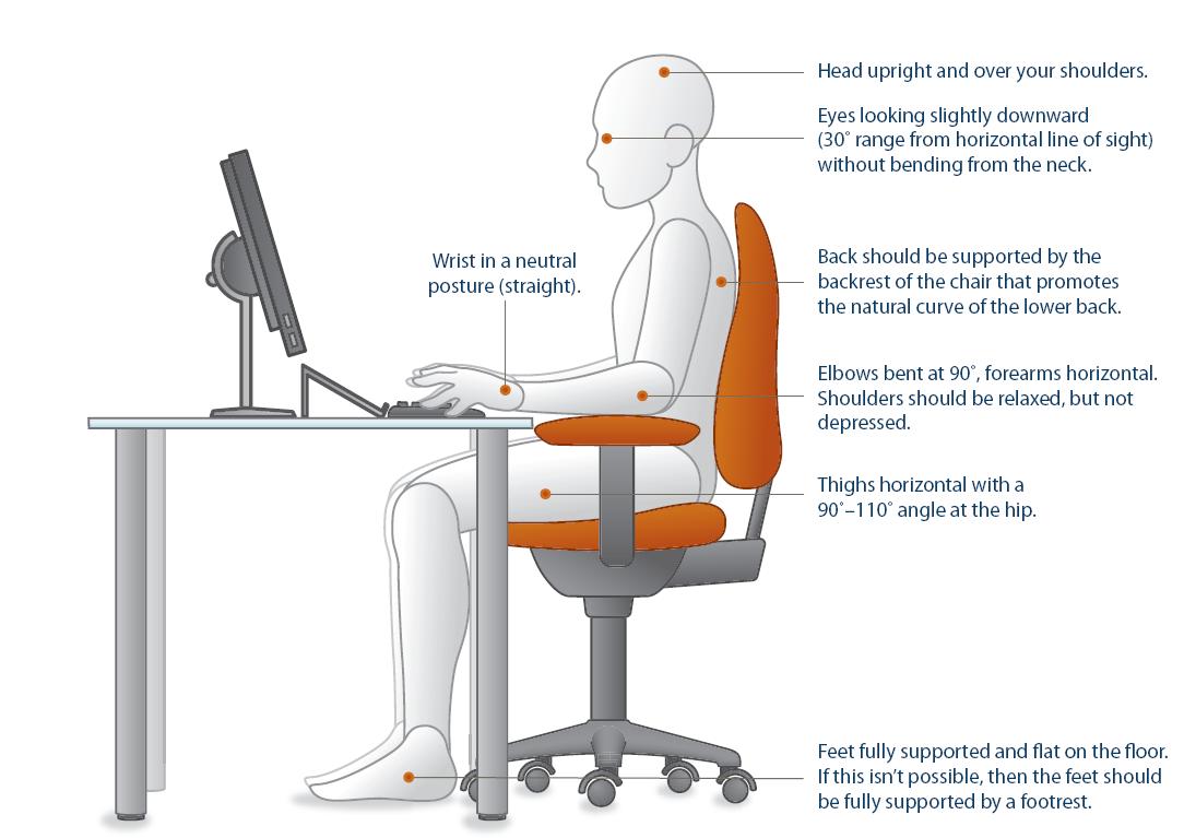Phenomenal Ergonomic Workspace Desk Chiropractor Los Altos Wiring Cloud Brecesaoduqqnet